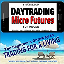 Day Trading Micro Futures for Income